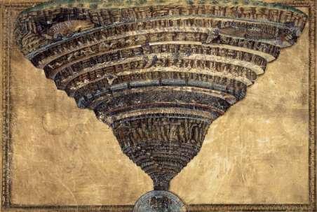 Map of Hell karya Sandro Botticelli. Photo source: Wikipedia