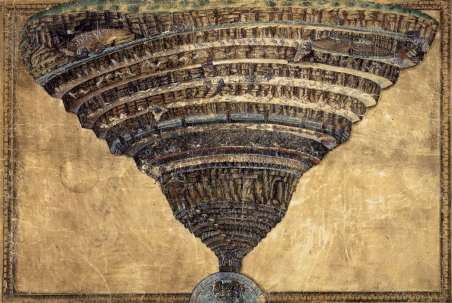 Map of Hell karya Sandro Botticelli. Photo source: Wikipedia